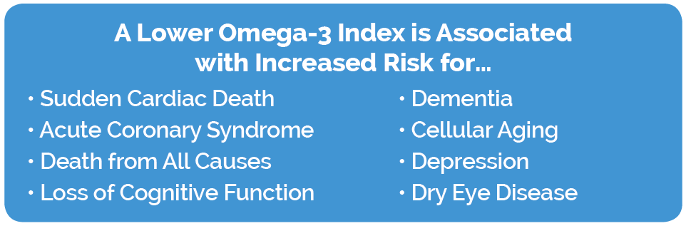 O3 diseases